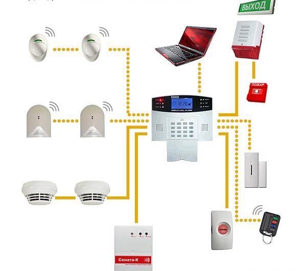 Подключить ip камеру к регистратору hikvision